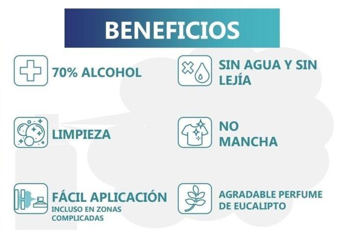 ALCOHOL 70º SANITARIO HIGIENIZANTE 750 ML. DESINFECTANTE SPRAY AEROSOL